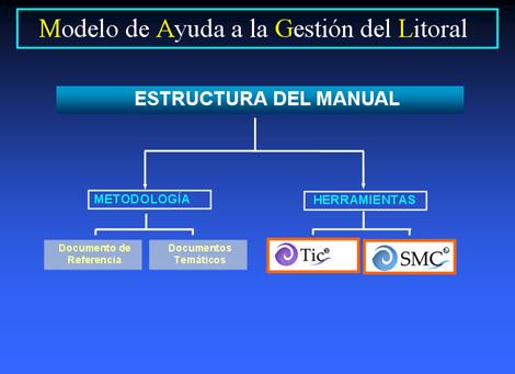 esquema_SMC